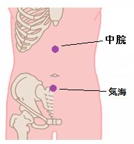 胃癌ツボ3