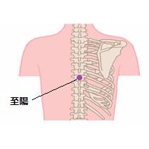 胃癌ツボ1