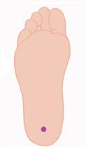 腎炎ツボ4