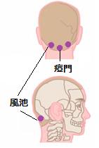 肝炎のツボ2