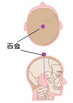 過敏性腸症候群ツボ3