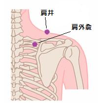 胆嚢炎ツボ3