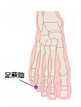 肺炎ツボ5
