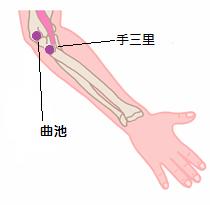 低血圧ツボ5