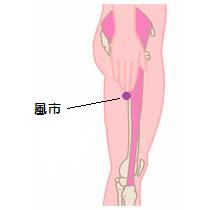 前立腺肥大症のツボ1